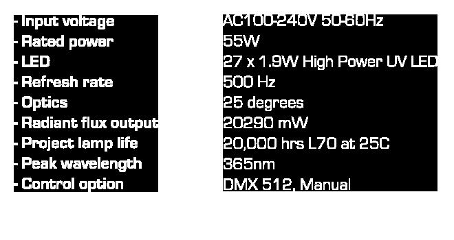 WASH-2000-7-1-1
