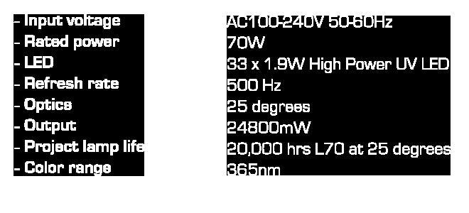 WASH-2000-IP-6-1-1